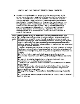 18 week unit plan for 1st grade p.e.