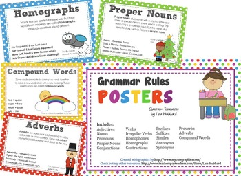Advanced Grammar Rules Posters. Definitions & Examples - Noun Verb Adjective etc