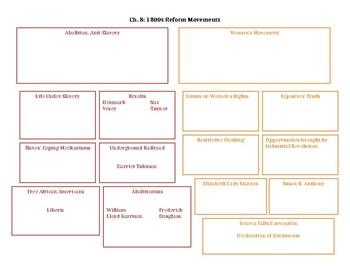 1800s Reform Movements U.S. History