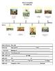 1815 to Modern Day Fill in the blanks wksht w/Veritas Press timeline