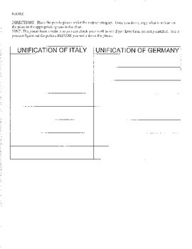 1870: Unification of Italy & Germany Activity