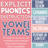 19 Vowel Team Long Vowel Phonics Lessons with Templates,Printables,Google Slides