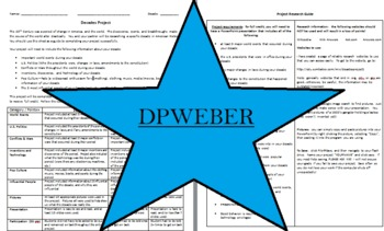 1900s Decades Project and Rubric:  World History