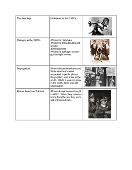 1920's Unit 3-Part Cards