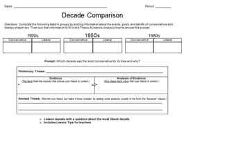 1920s, 1950s & 1980s Review Activity with Thesis and Prompts (worksheet)