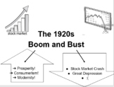 1920s Boom turns to Bust - Websquest PowerPoint