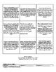 1920s Creative Tic Tac Toe Assignment