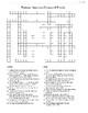 1920s Crossword Puzzle Review: Postwar Trends