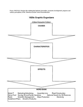 1920s Graphic Organizers