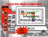 1920s Infographic Analysis Google Drive Interactive Lesson