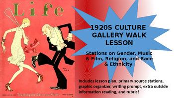 Roaring '20s Culture Gallery Walk Lesson