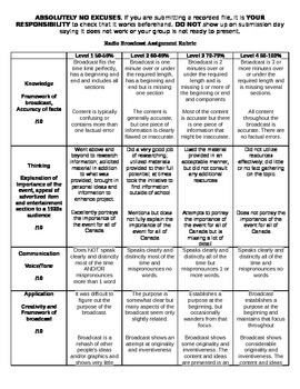 1920s Radio Show Assignment and Rubric