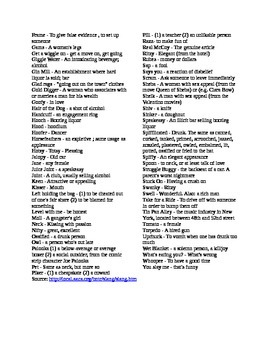 1920s Slang Term List