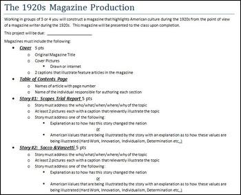 1920's U.S. History Magazine Project