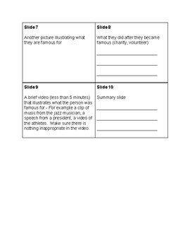 1920s and 1930s Social Studies Project Guide