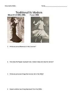 1920s women doc analysis, Flappers US History