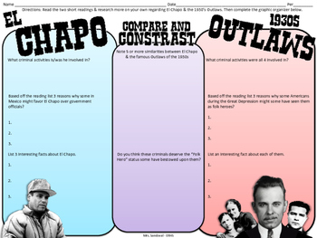 1930s Outlaws & El Chapo Comparison - FREE