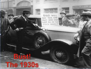 1930s U.S. History BUNDLE