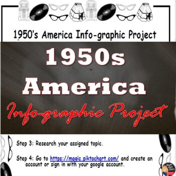 1950's Infographic Project – Post WWII Domestic Society (U.S. History)