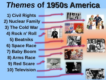1950s AMERICA MASSIVE BUNDLE (7 PPTs, 13 documents...20 resources in all)