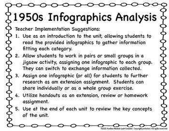 1950s America Infographics Analysis Google Drive Interactive Lesson