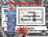 1950s America Infographics Analysis for Google Drive Inter