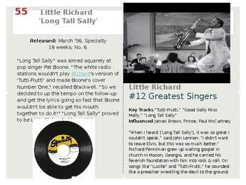 1950s Greatest Songs - Based on Rolling Stones Top 500 songs of all time