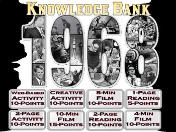 1968 Digital Knowledge Bank
