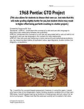 1968 Pontiac GTO Project (Car Model) Ratio, Unit Rate