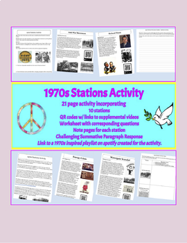1970s Stations Activity
