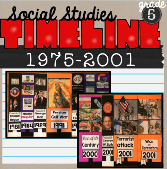 1975-Present Timeline SS5H7 Middle East 21st Century America