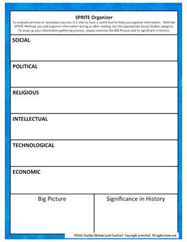 1980s to 2000 in America SPRITE Reading & Social Studies Graphic Organizer