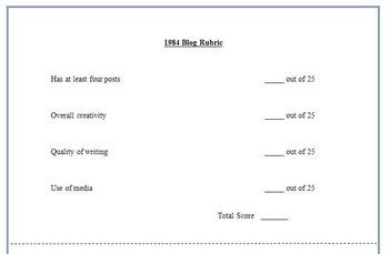1984 Blog Activity-Digital Writing, Reading, & Textual Analysis
