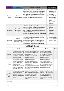 1984 Creative Final Projects and rubric