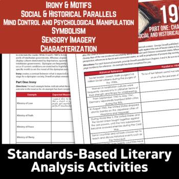 1984 Literature Guide