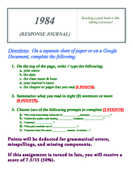 1984 RESPONSE JOURNAL Worksheet
