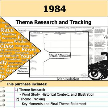 1984 Theme Worksheets & Teaching Resources   Teachers Pay