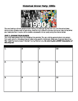 1990s Historical and Cultural Dinner Party- GREAT for key people and ideas
