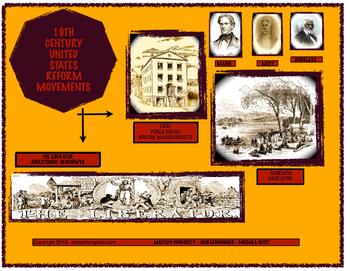 19th Century U.S. Reform Movements