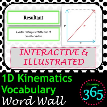 1D Kinematics Vocabulary Interactive Word Wall