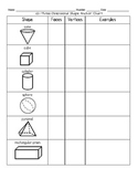 1.G.1 3D Shapes Worksheets, Games and Assessment