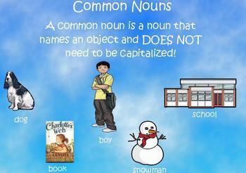 1.L.1 Nouns AcitivInspire Flipchart Common Core Standard