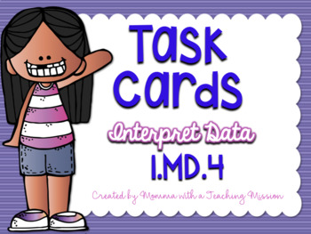 1MD.4 Task Cards Analyzing Data