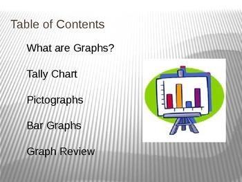 1.MD.4 Interpreting Graphs
