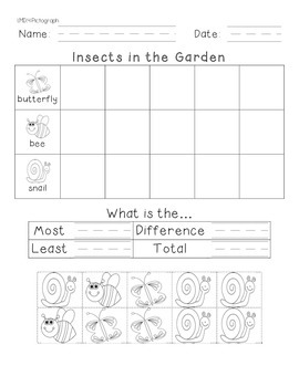 FREE 1.MD.4 Pictograph 2 Graphs