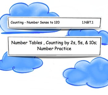 1.NBT.1 Grade 1 Common Core Math