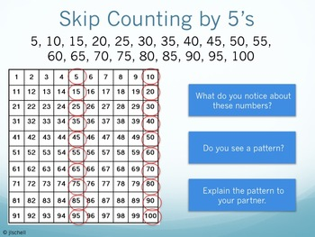 1.NBT.1 Introduction to Number Sense (Numbers 11-15)