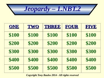 1.NBT.2 1st Grade Math Jeopardy Game - Understand Place Value