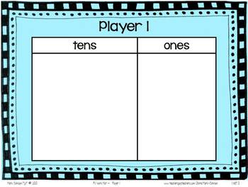 1.NBT.3 Comparing 2-Digit Numbers  {Posters, Ideas, Activities & Printables}