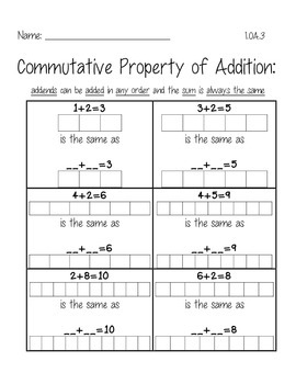 1.OA.3 Commutative Property- adding to 10